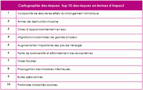 Cartographie Des Risques 2016   La R U00e9partition Des Risques